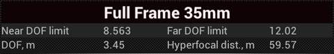 Display of DOF parameters